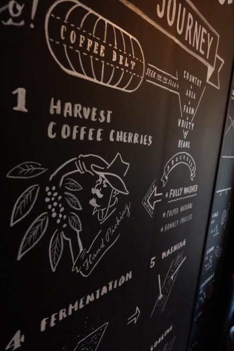 Harvest Coffee Cherries Coffee Mural Chalk Boy Onibus Coffee Nakameguro Tokyo Japan Cafe